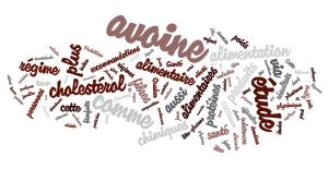 Blog Nutrition Santé : Actualités