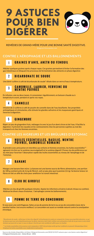 9 astuces pour bien digérer