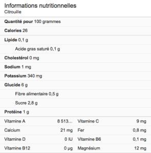 Informations nutritionnelles de la citrouille