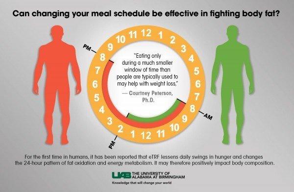 Comment perdre du poids ?