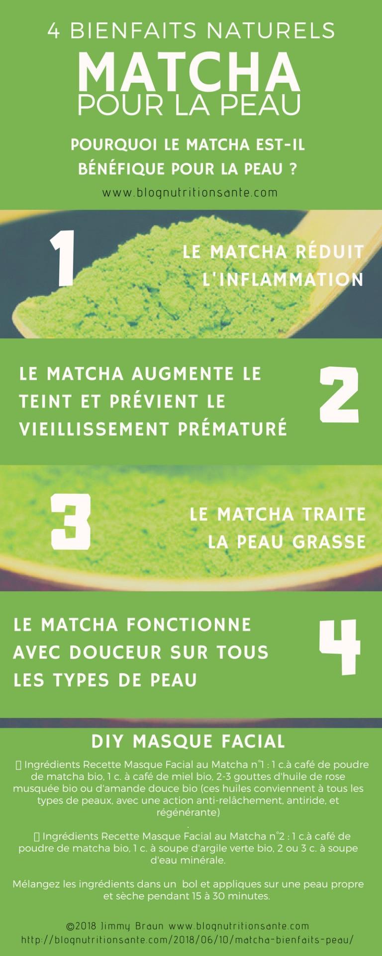 Infographie Bienfaits du matcha pour la peau