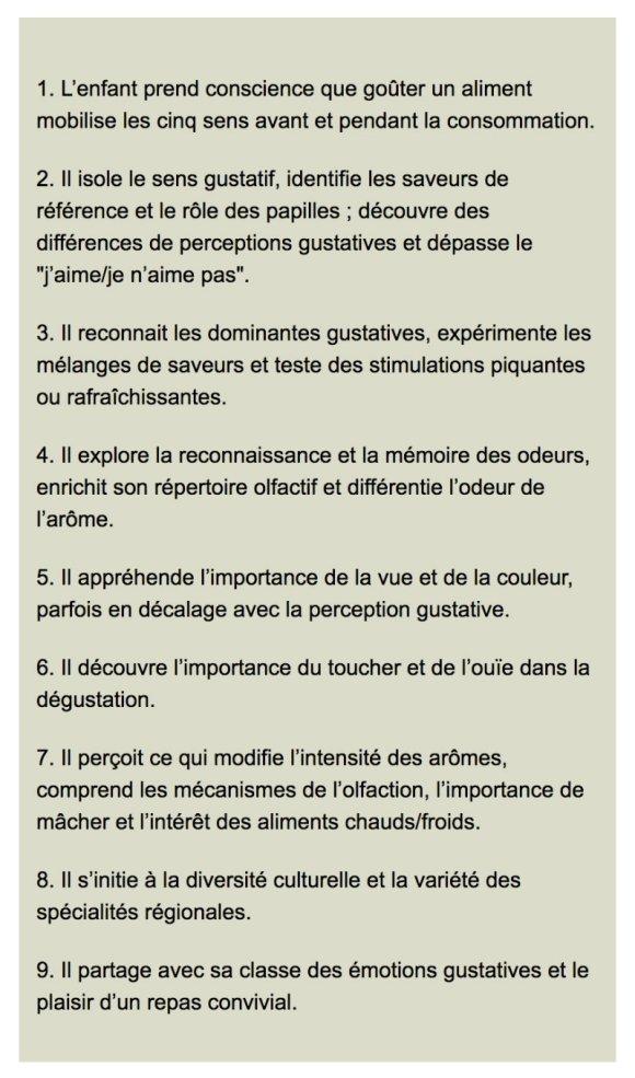 Les 9 étapes clefs de la méthode