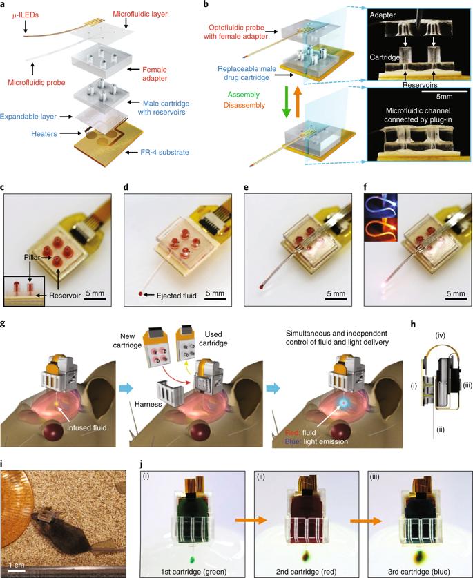 Technologie révolutionnaire pour la neuropharmacologie